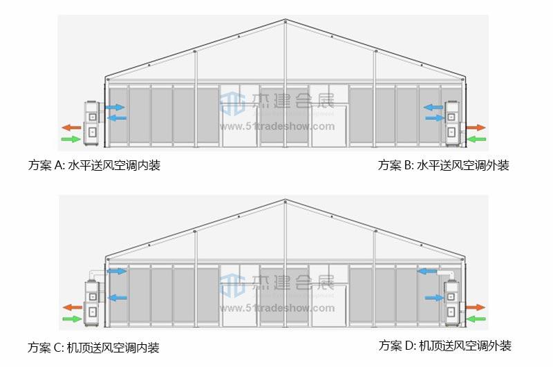 10匹立柜式移动空调安装方案