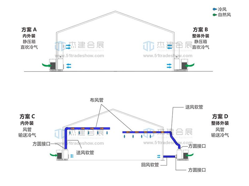 5匹整体式移动空调安装方案